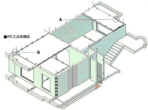 水平结合部:钢板焊接后混凝土填充或连接套筒高强度