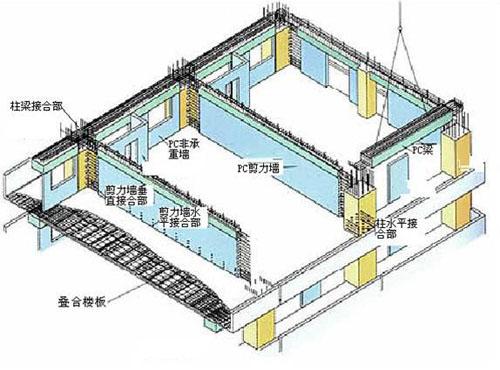 钢筋混凝土梁配筋图_钢筋混凝土板配筋图
